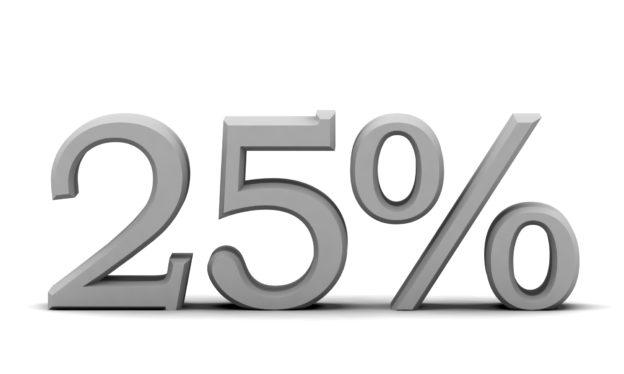 25% of the Pediatric Population